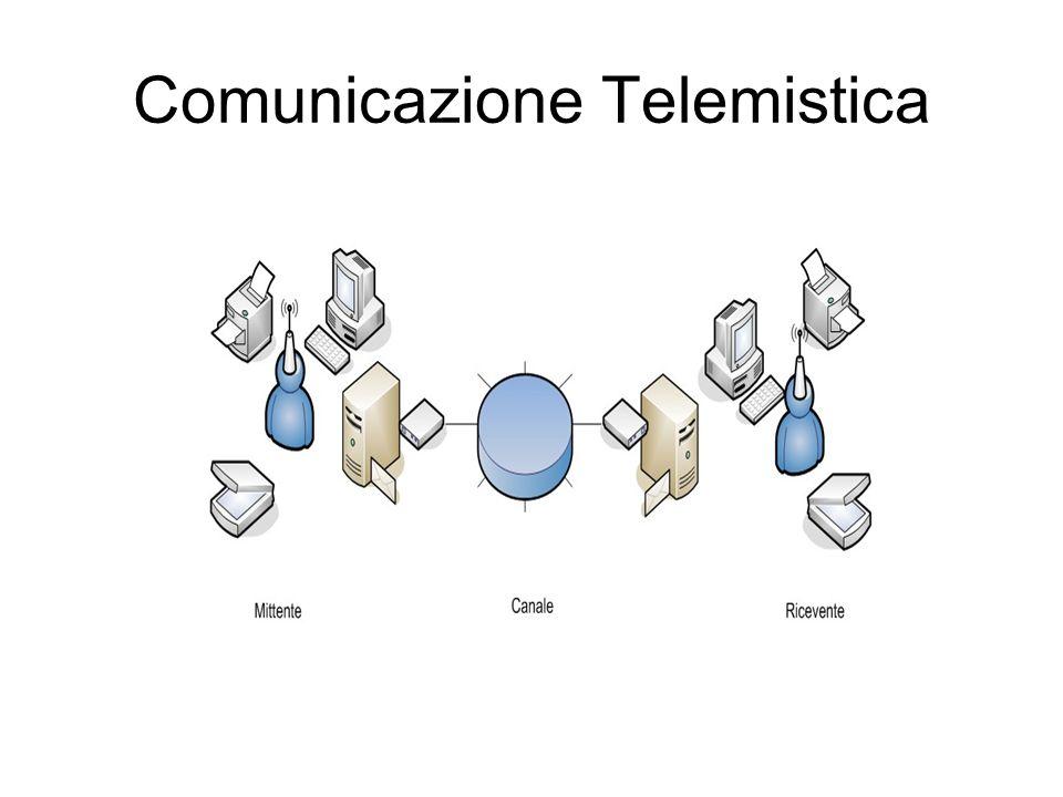 Comunicazione Telemistica
