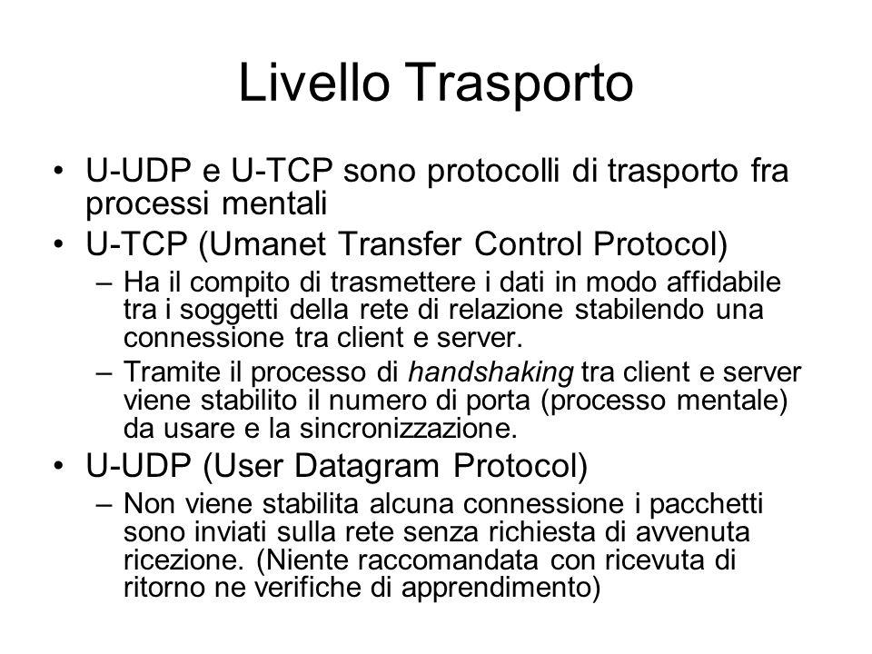 Livello Trasporto U-UDP e U-TCP sono protocolli di trasporto fra processi mentali. U-TCP (Umanet Transfer Control Protocol)