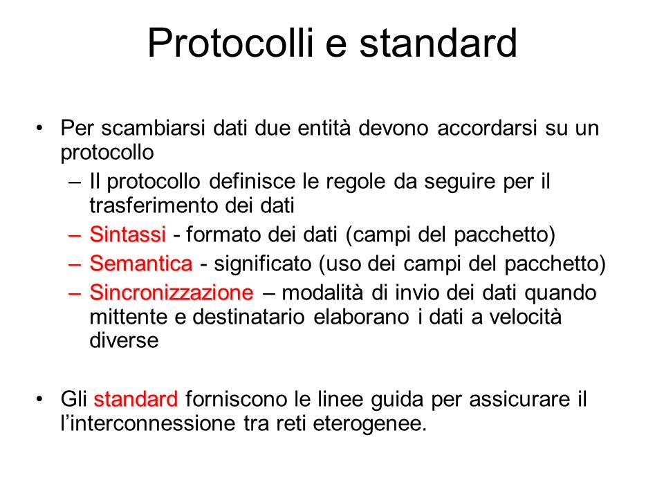 Protocolli e standard Per scambiarsi dati due entità devono accordarsi su un protocollo.