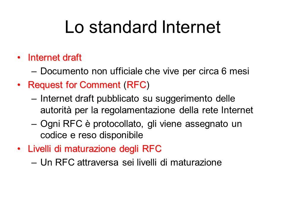 Lo standard Internet Internet draft
