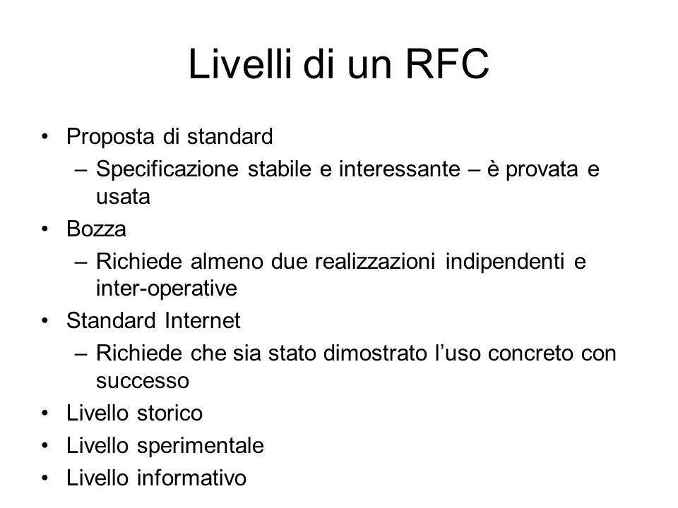 Livelli di un RFC Proposta di standard