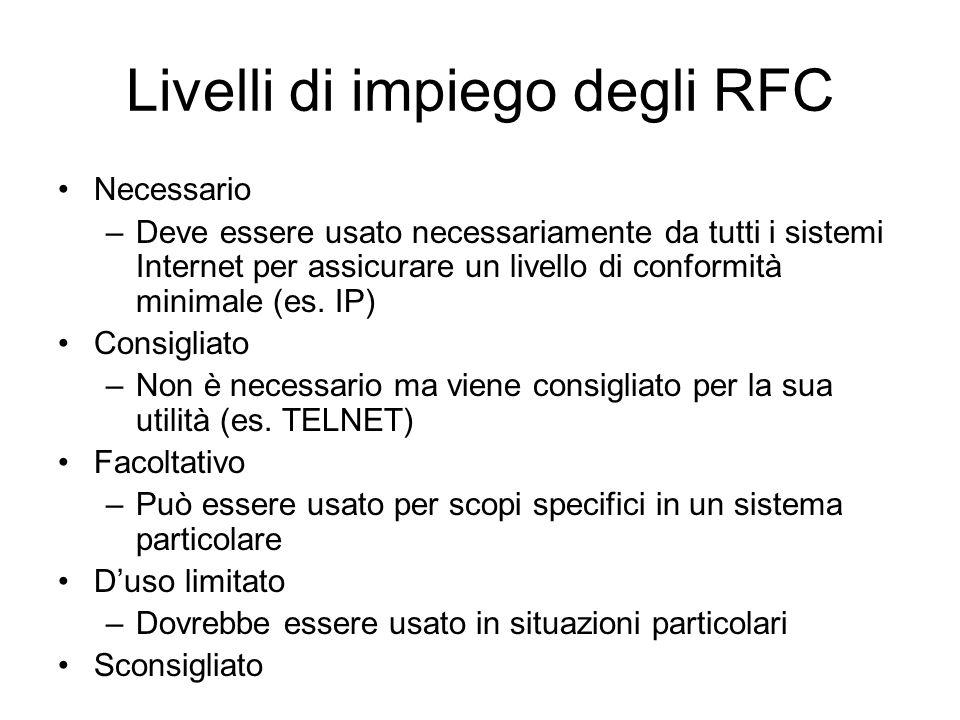 Livelli di impiego degli RFC