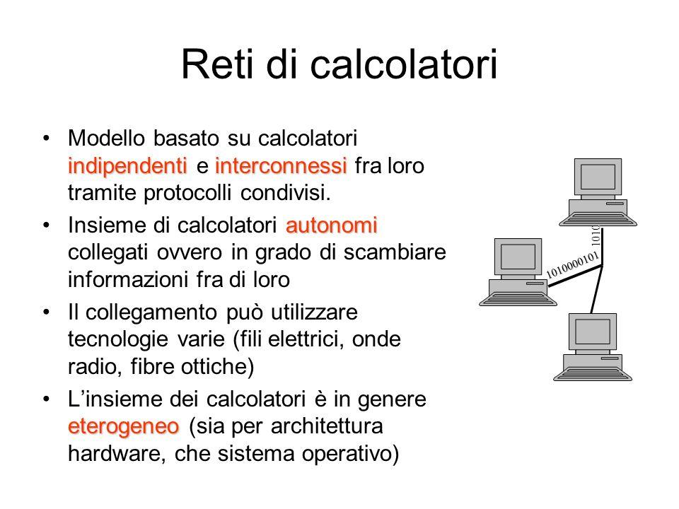 Reti di calcolatori Modello basato su calcolatori indipendenti e interconnessi fra loro tramite protocolli condivisi.