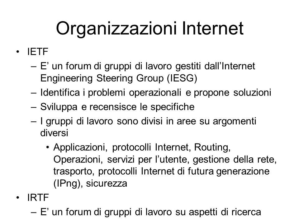 Organizzazioni Internet