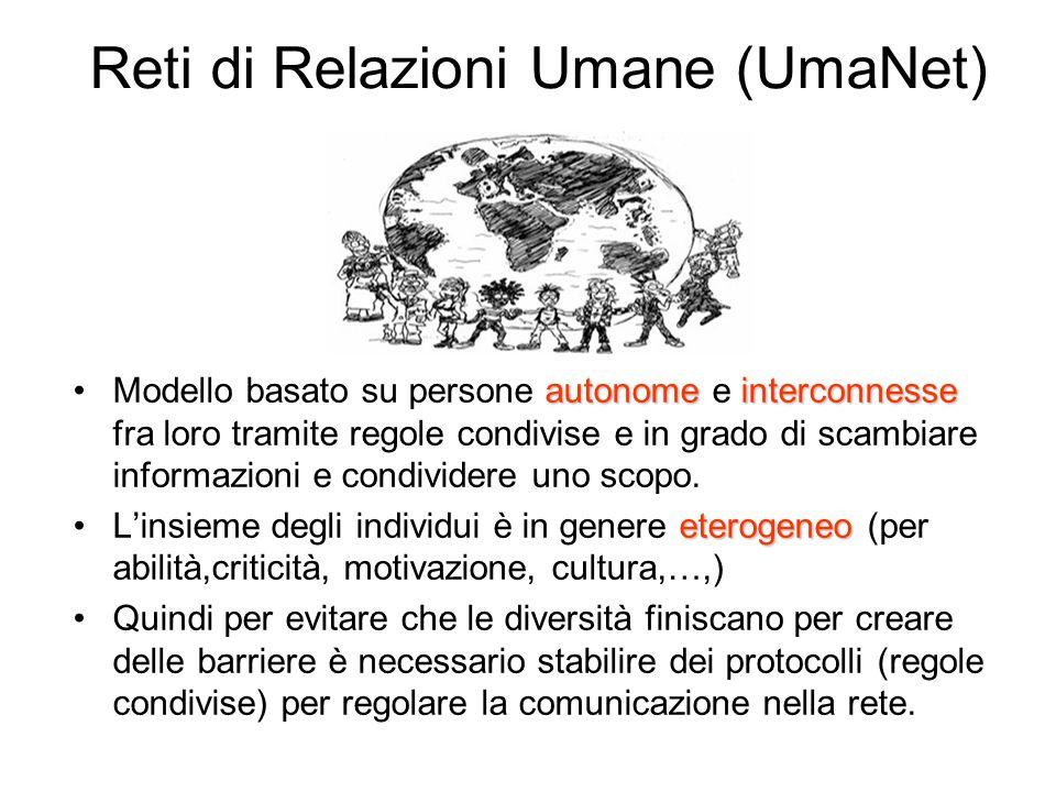 Reti di Relazioni Umane (UmaNet)