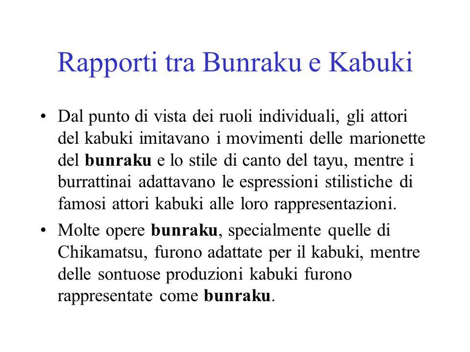 Rapporti tra Bunraku e Kabuki