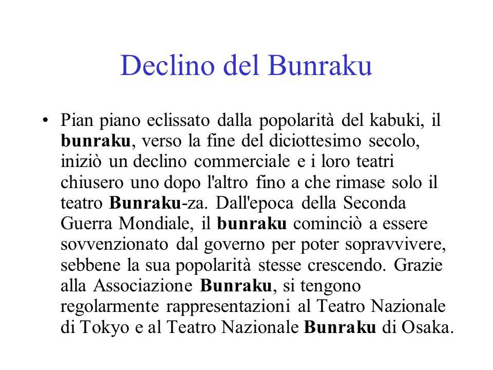 Declino del Bunraku