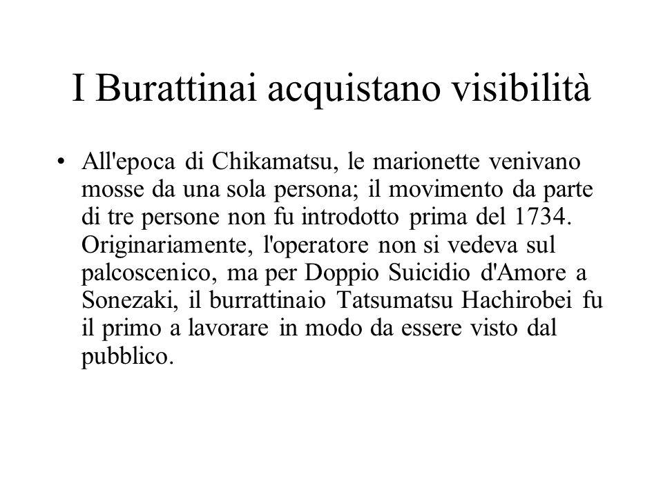 I Burattinai acquistano visibilità