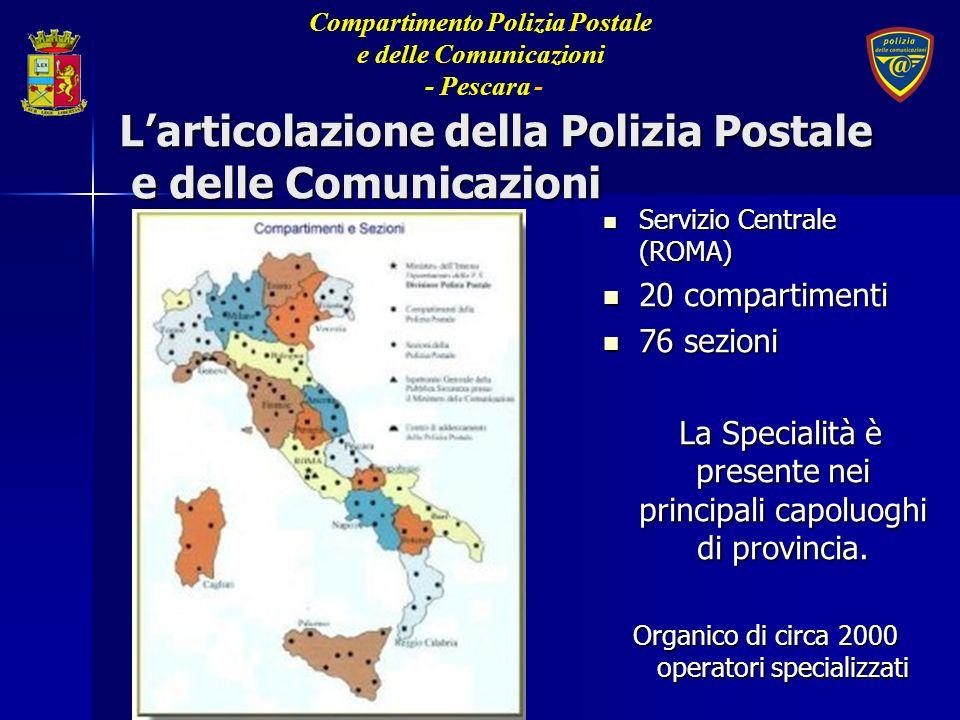 L'articolazione della Polizia Postale e delle Comunicazioni