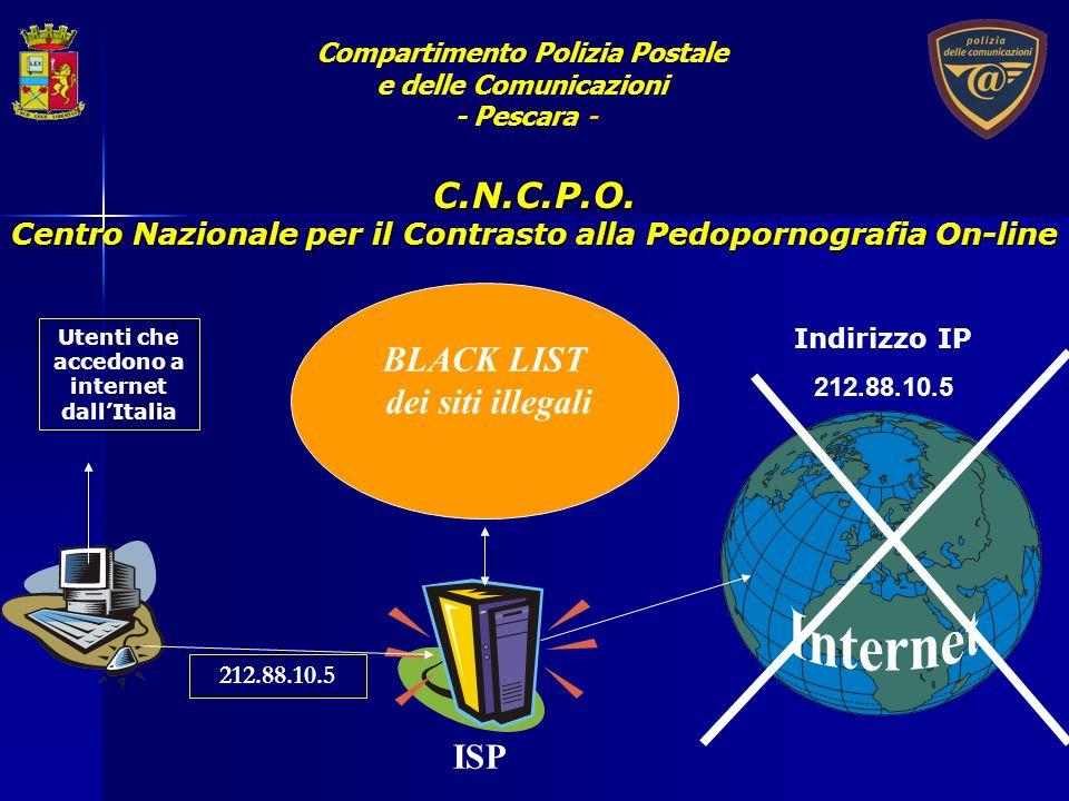 Internet BLACK LIST dei siti illegali ISP