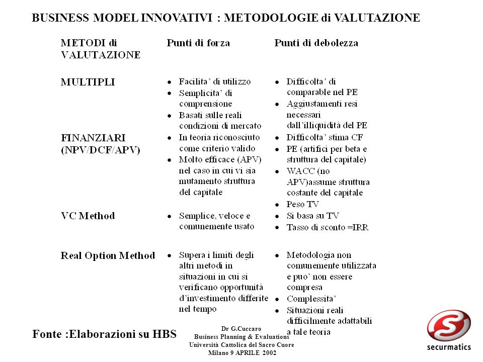 BUSINESS MODEL INNOVATIVI : METODOLOGIE di VALUTAZIONE