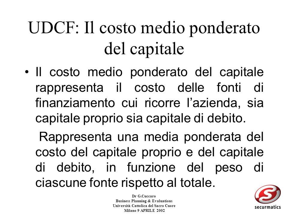 UDCF: Il costo medio ponderato del capitale