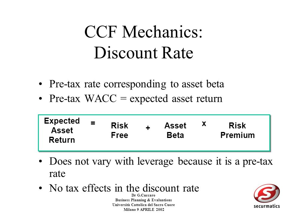 CCF Mechanics: Discount Rate