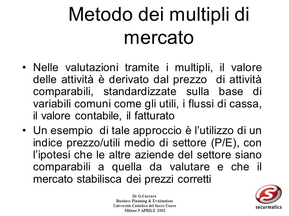 Metodo dei multipli di mercato