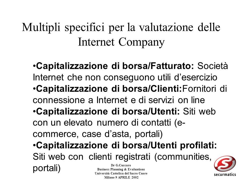 Multipli specifici per la valutazione delle Internet Company