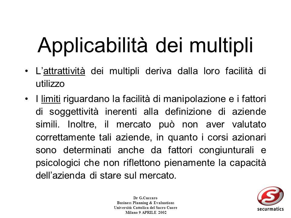 Applicabilità dei multipli