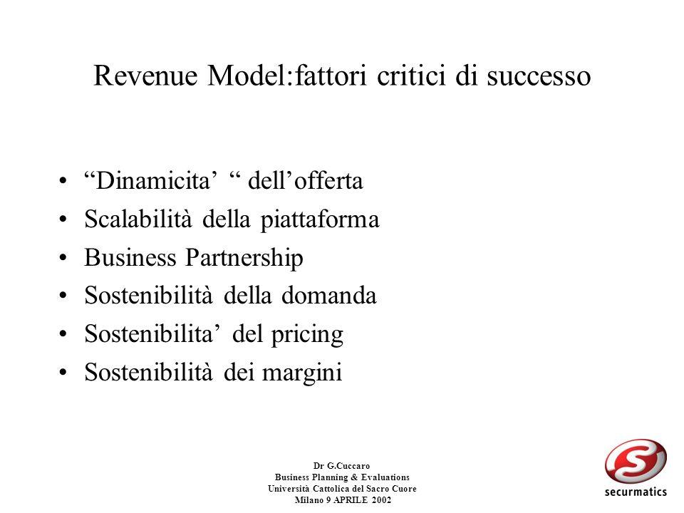 Revenue Model:fattori critici di successo