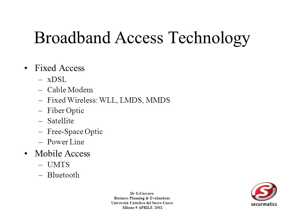 Broadband Access Technology