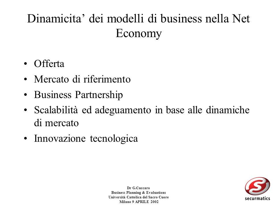 Dinamicita' dei modelli di business nella Net Economy