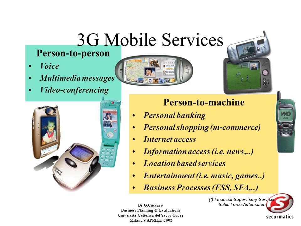 3G Mobile Services Person-to-person Person-to-machine Voice