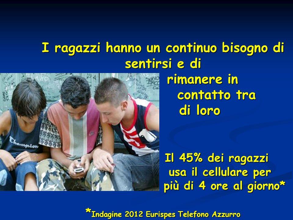 I ragazzi hanno un continuo bisogno di sentirsi e di rimanere in contatto tra di loro Il 45% dei ragazzi usa il cellulare per più di 4 ore al giorno* *Indagine 2012 Eurispes Telefono Azzurro