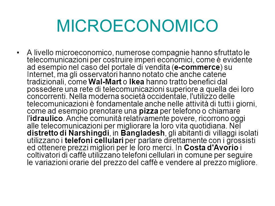 MICROECONOMICO