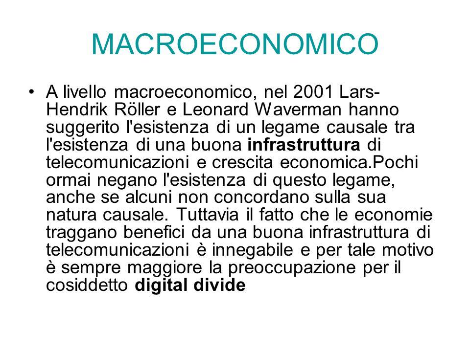 MACROECONOMICO