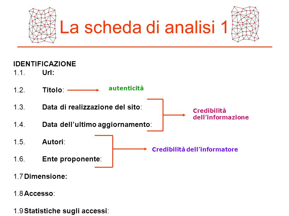 La scheda di analisi 1 IDENTIFICAZIONE 1.1. Url: 1.2. Titolo: