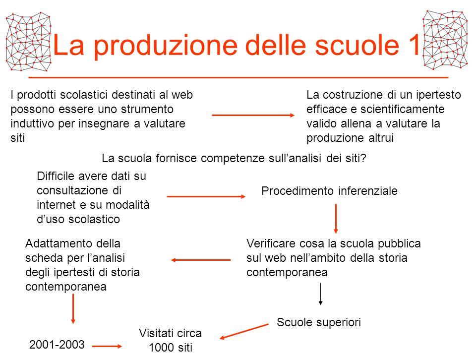 La produzione delle scuole 1