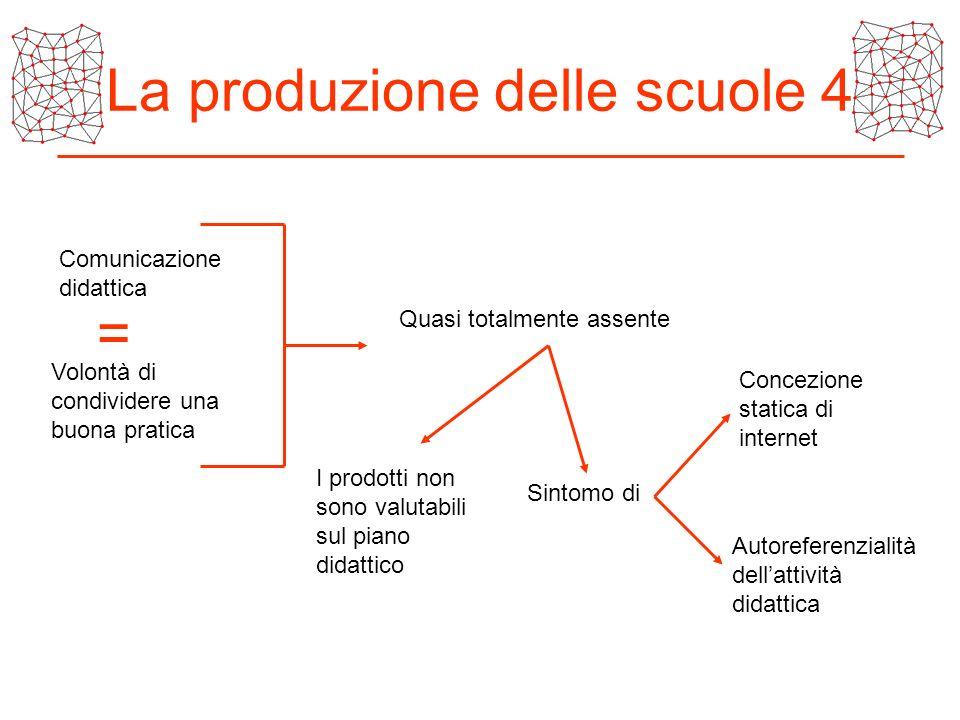 La produzione delle scuole 4