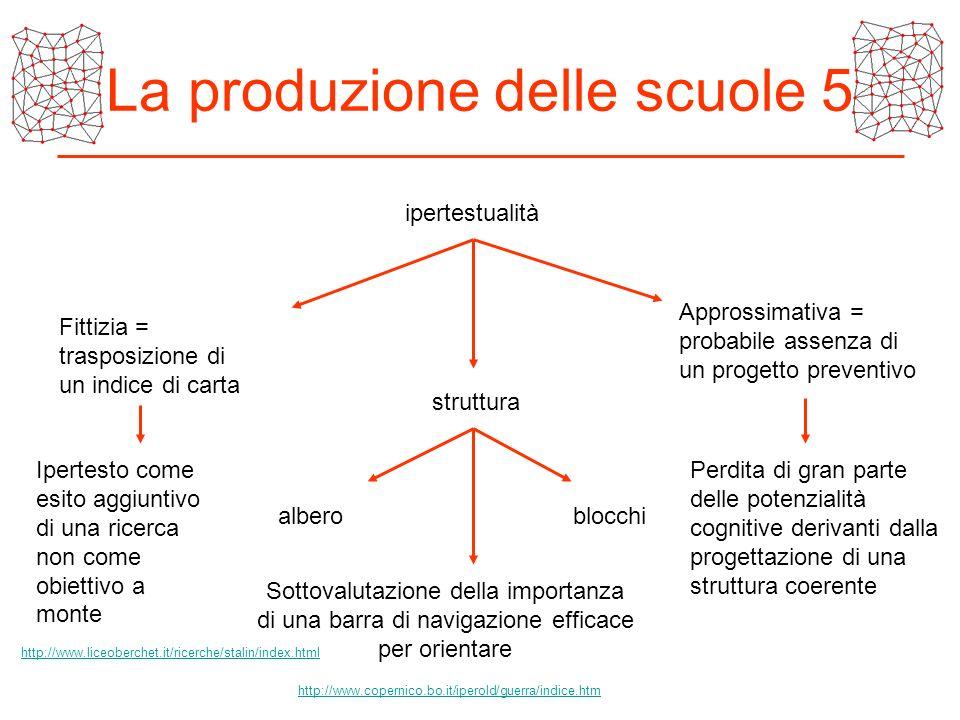 La produzione delle scuole 5