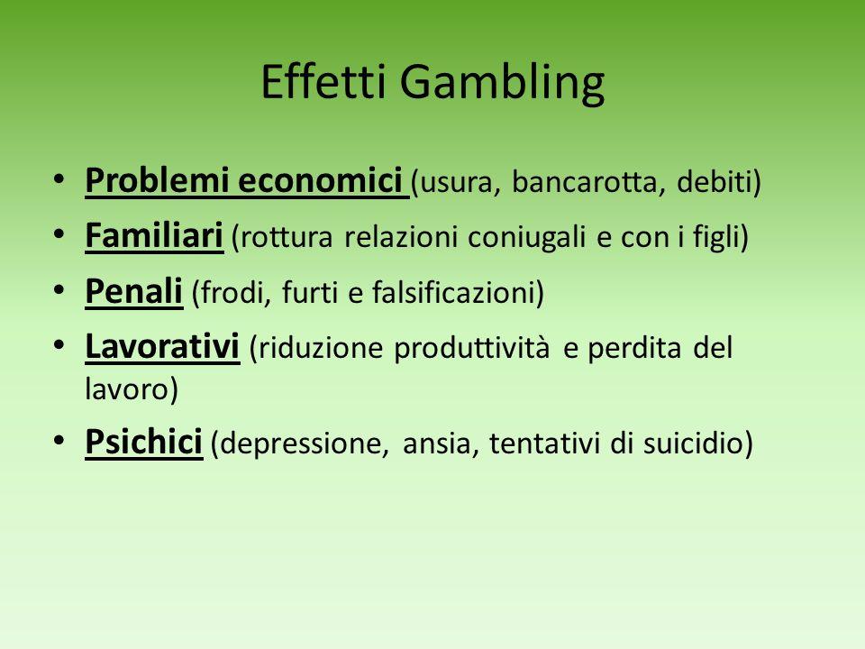 Effetti Gambling Problemi economici (usura, bancarotta, debiti)