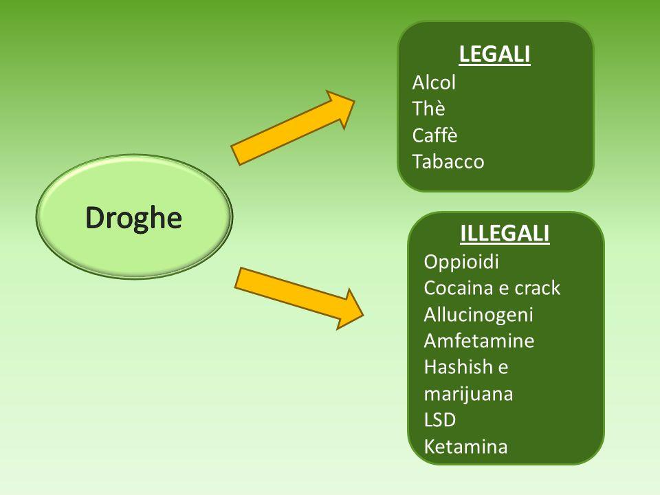 Droghe LEGALI ILLEGALI Alcol Thè Caffè Tabacco Oppioidi