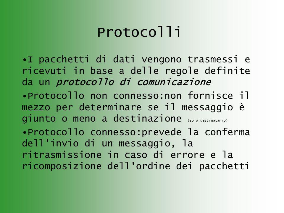 Protocolli I pacchetti di dati vengono trasmessi e ricevuti in base a delle regole definite da un protocollo di comunicazione.