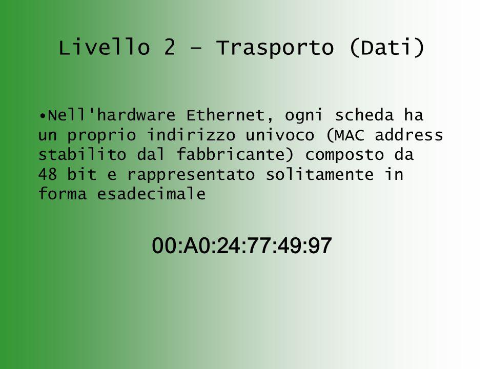 Livello 2 – Trasporto (Dati)