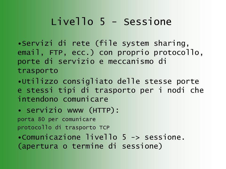 Livello 5 - Sessione Servizi di rete (file system sharing, email, FTP, ecc.) con proprio protocollo, porte di servizio e meccanismo di trasporto.