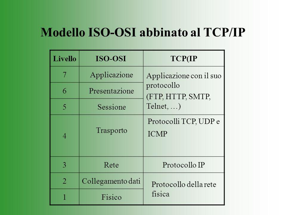 Modello ISO-OSI abbinato al TCP/IP