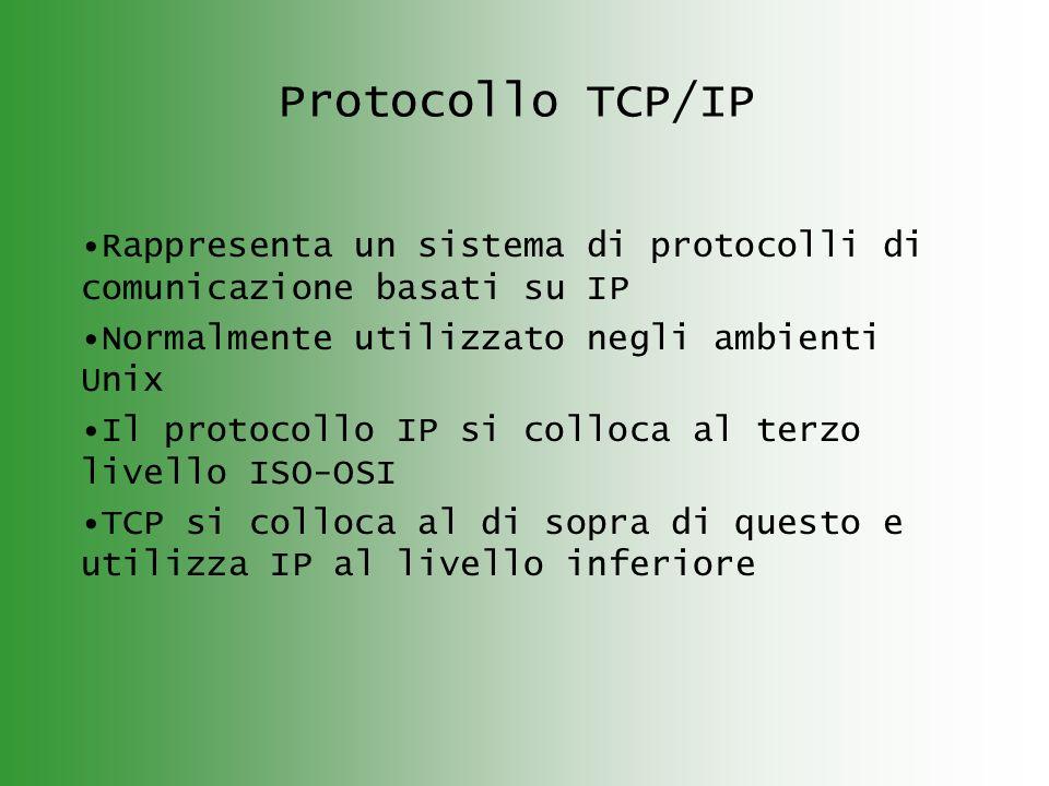 Protocollo TCP/IP Rappresenta un sistema di protocolli di comunicazione basati su IP. Normalmente utilizzato negli ambienti Unix.