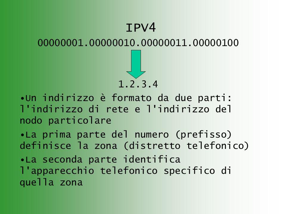 IPV4 00000001.00000010.00000011.00000100. 1.2.3.4. Un indirizzo è formato da due parti: l indirizzo di rete e l indirizzo del nodo particolare.