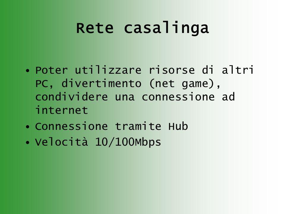 Rete casalinga Poter utilizzare risorse di altri PC, divertimento (net game), condividere una connessione ad internet.