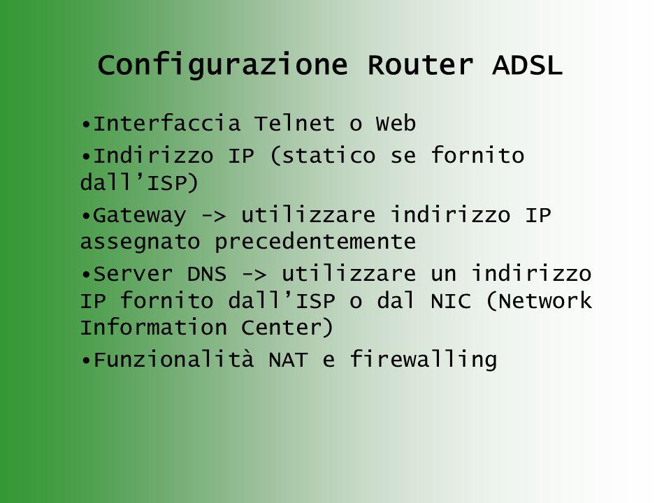Configurazione Router ADSL