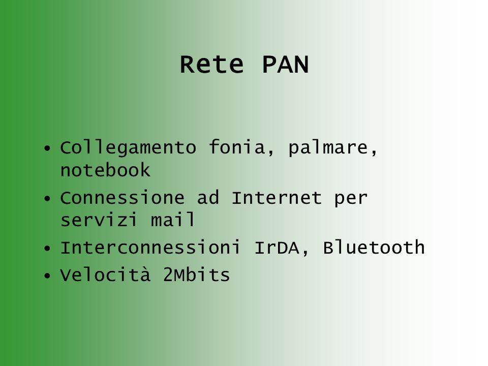 Rete PAN Collegamento fonia, palmare, notebook