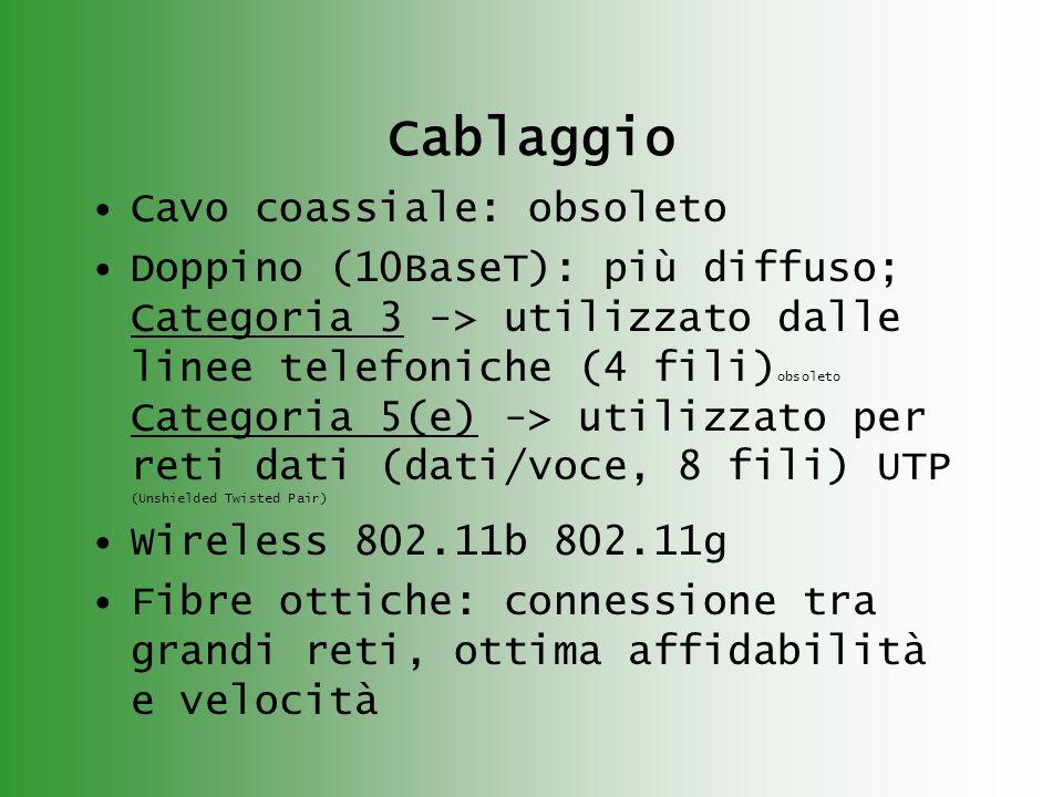 Cablaggio Cavo coassiale: obsoleto