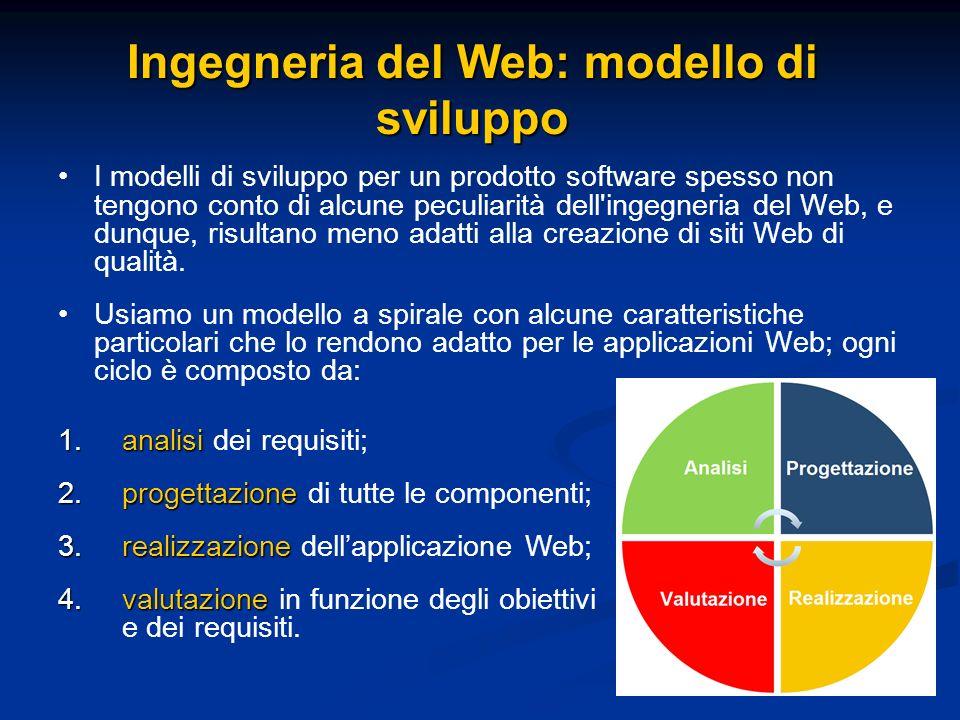Ingegneria del Web: modello di sviluppo