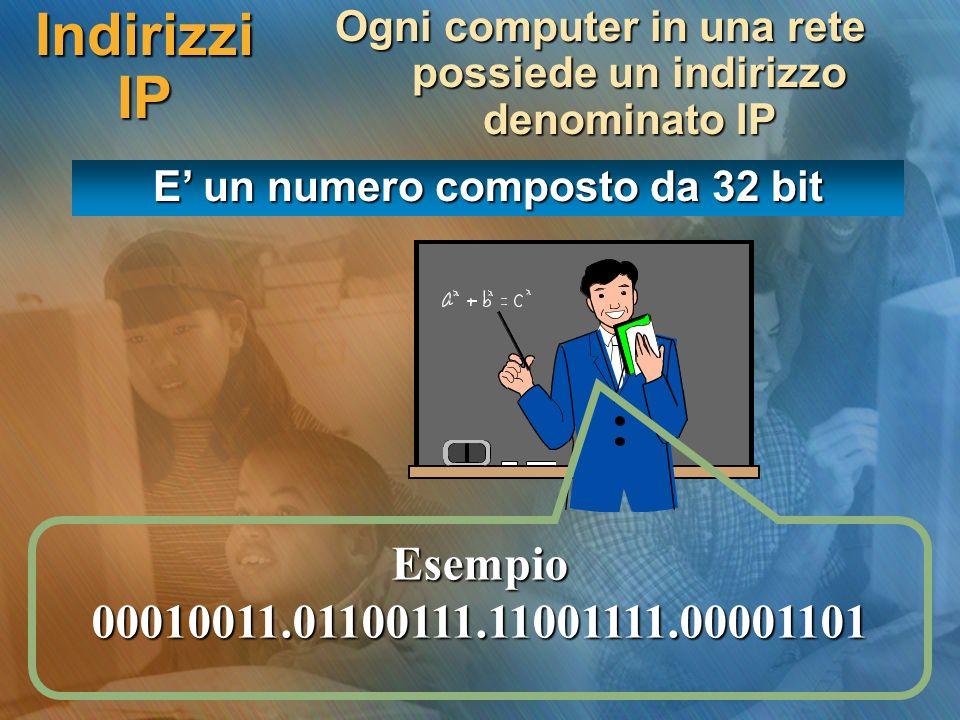 Indirizzi IP Ogni computer in una rete possiede un indirizzo denominato IP. E' un numero composto da 32 bit.