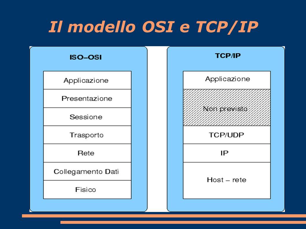 Il modello OSI e TCP/IP