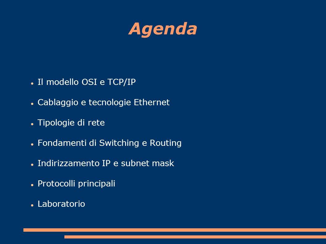 Agenda Il modello OSI e TCP/IP Cablaggio e tecnologie Ethernet