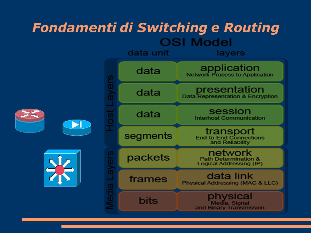 Fondamenti di Switching e Routing