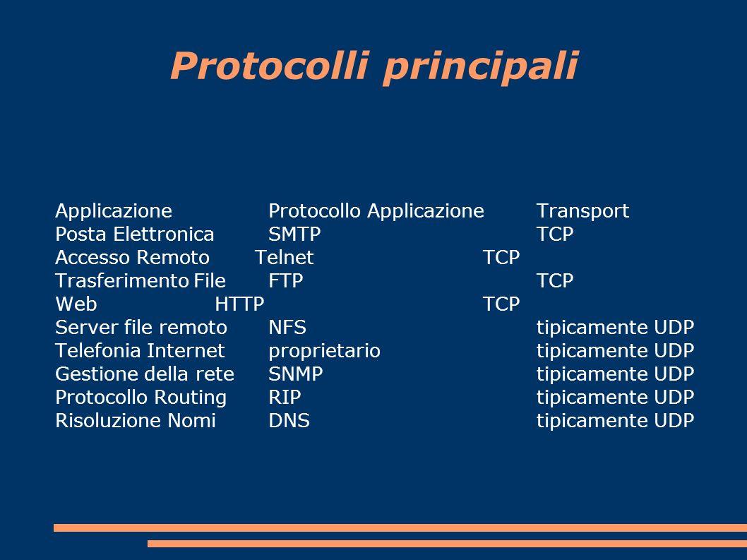 Protocolli principali