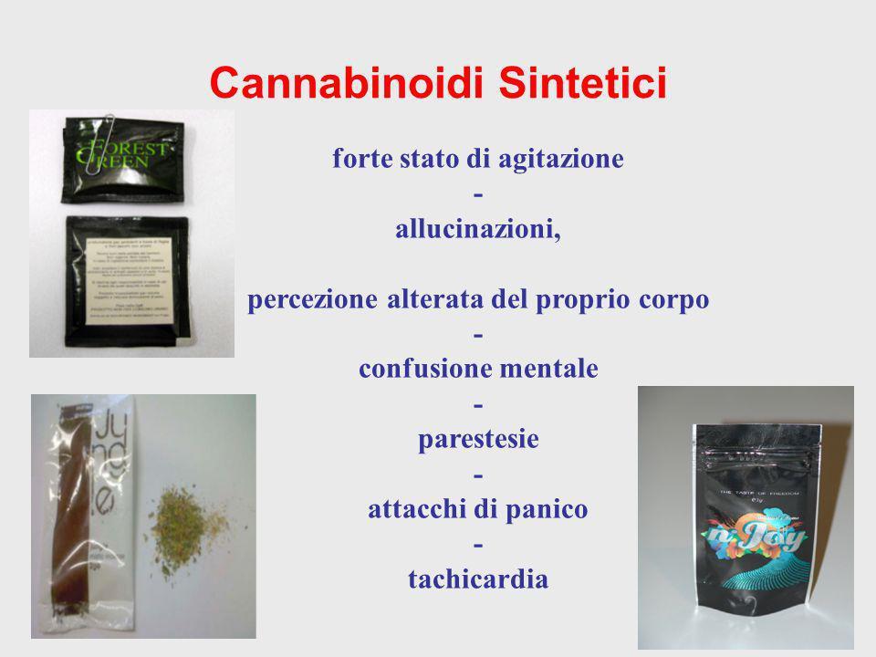 Cannabinoidi Sintetici